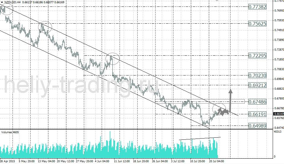 Forex prop trading singapore