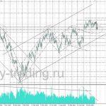 форекс прогноз нефти на неделю 30.01.2017 - 03.02.2017