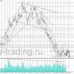 форекс прогноз газпром на 31.03.2017