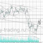 форекс прогноз нефть на 31.03.2017