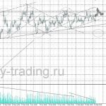 форекс прогноз нефть на 01.03.2017