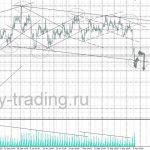 форекс прогноз нефть на 10.03.2017