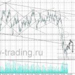 форекс прогноз нефть на 16.03.2017