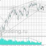 форекс прогноз нефть на неделю 01.05.2017 - 05.05.2017