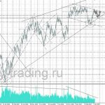 форекс прогноз нефть на неделю 17.04.2017 - 21.04.2017