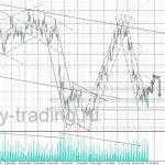 форекс прогноз нефть на 28.04.2017