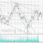форекс прогноз нефть на 30.06.2017
