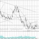 форекс прогноз газпром на неделю 18.09.2017 - 22.09.2017