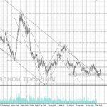 форекс прогноз газпром на 06.09.2017