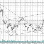 форекс прогноз газпром на 27 сентября 2017
