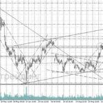 форекс прогноз газпром на 28 сентября 2017