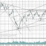 форекс прогноз золото на неделю 02.10.2017 - 06.10.2017