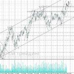 форекс прогноз нефть на 07.09.2017