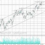 форекс прогноз нефть на 15.09.2017