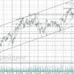 форекс прогноз нефть на 20.09.2017