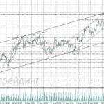 форекс прогноз нефть на 26 сентября 2017