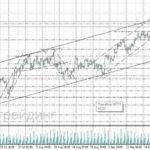 форекс прогноз нефть на 27 сентября 2017