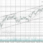 форекс прогноз нефть на 28 сентября 2017