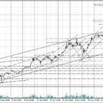 форекс прогноз биткоин на 30.11.2017