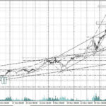 форекс прогноз биткоин на 13.12.2017
