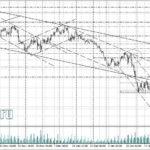 Форекс прогноз индекс доллара на 26.01.2018