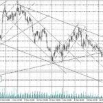 форекс прогноз доллар на 05.01.2018