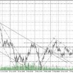 форекс прогноз индекс доллара на 22.03.2018