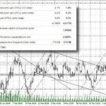форекс прогноз индекс доллара на 11.04.2018