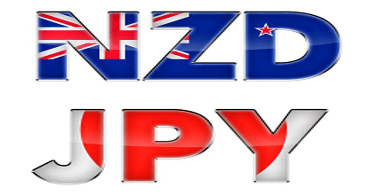 Обучающее видео. Продажа NZDJPY. Прибыль +2500 пунктов